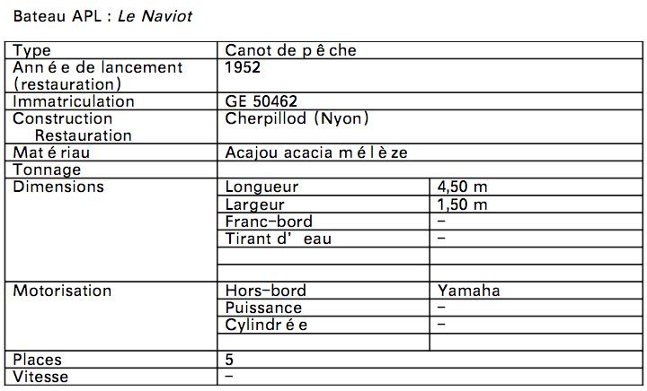Naviot_Tech